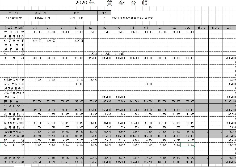 賃金台帳 法定3帳簿